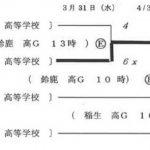 【硬式野球部】 春季大会鈴亀地区地区予選 途中経過(3月31日現在)